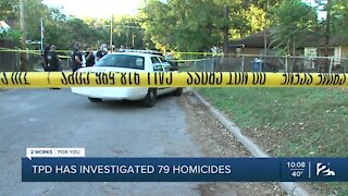 Tulsa sees increase in homicides in 2020