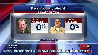Race for Kern County Sheriff - Video