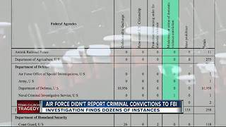 Air Force didn't report criminal convictions to FBI - Video