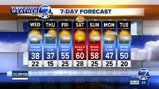 Denver should get a few flurries late Wednesday - Video