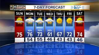 Warm and cloudy as we close out the weekend - Video