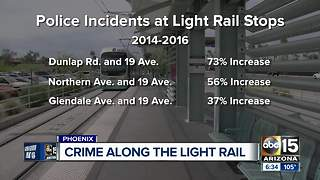 Crime stats show increased police activity around some light rail stops - Video