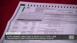 How does early voting change really affect Arizona voters?
