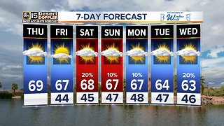 Cloud cover with highs in the 60s - Video