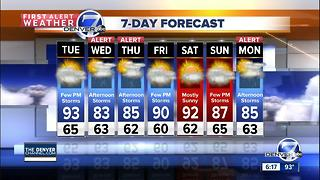 Monsoon moisture is returning to Colorado - Video