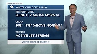 Here's your 2020-21 winter weather outlook for Western New York