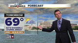 Cool with occasional rain on Sunday - Video