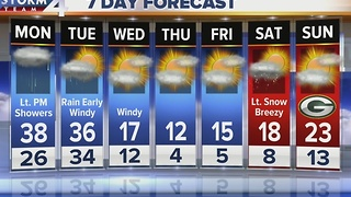 Monday Morning Facebook Forecast - Video