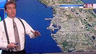 Action Weather Forecast - Video