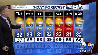 Latest Weather Forecast 6 p.m. Monday - Video