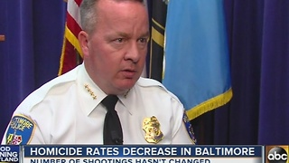 Homicide rates decrease in Baltimore, robberies on the rise - Video