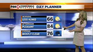 FORECAST: Slightly Lower Humidity & Sunny Skies - Video