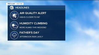 Another Air Quality Alert