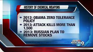 History of Chemical Weapons used on Syrian people - Video