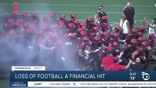 Loss of football a financial hit to San Diego colleges
