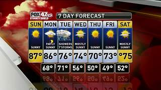 Jim's forecast 8/19 - Video