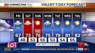 23ABC Morning Weather for Friday, April 10, 2020