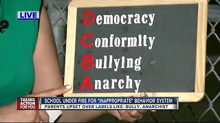 School under fire for 'inappropriate' behavior system - Video