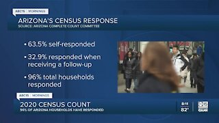 Time running out for census responses