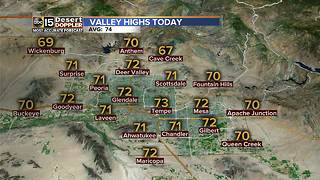 Temperatures warm up in the Valley - Video
