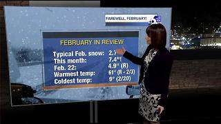 March begins with another round of heavy snow for Idaho's mountains - Video