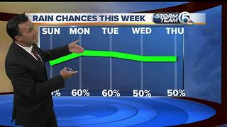 South Florida weather 7/15/17 - 6pm report - Video