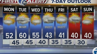 Autumns & First Alert Forecast for November 28th 7 Eyewitness News at Noon - Video