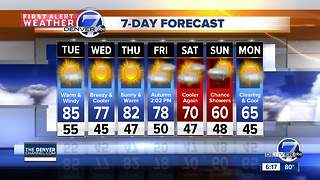 Two cold fronts on our 7-day forecast - Video