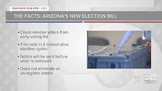 Arizona Governor Doug Ducey signs election bill making early voter list no longer permanent