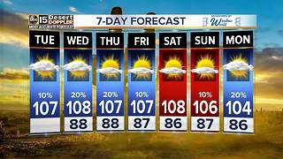 Stray Valley storms possible on Tuesday - Video