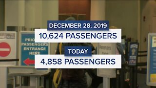 Holiday travel way down this year