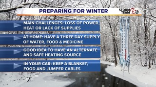 Now is the time to get your winter survival kit ready - Video