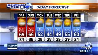 Nice weekend ahead for Denver - Video