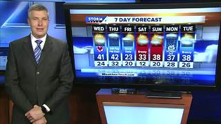 Mild temperatures for Valentine's Day - Video
