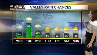 Rain and snow chances move in to the state
