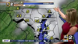 Maryland's Most Accurate Forecast - Monday Evening - Video