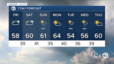 Cold tonight but milder weekend