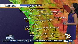 10News Pinpoint Weather for Sun Sept. 9, 2018