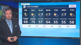 Breezy and cooler with scattered showers