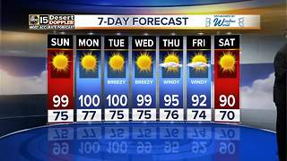 Temperatures drop to double digits Saturday - Video