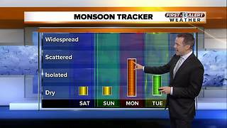 13 First Alert Weather for Aug. 19 - Video
