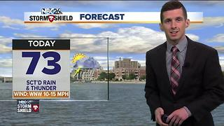 More rain chances for your Tuesday - Video