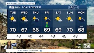 FORECAST: Rain chances possible next week