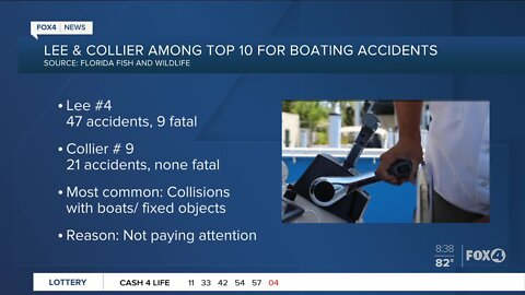 Lee & Collier Counties top for boating accidents