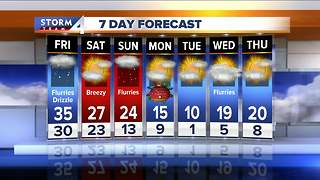 Snow misses us Friday - Video