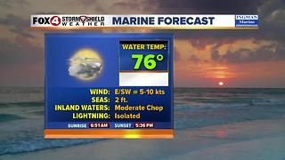 Showers In The Forecast This Week 11-20 - Video