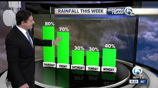 South Florida Thursday afternoon forecast (8/10/17) - Video