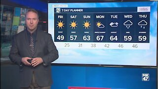 Forecast: Sunshine with warmer temperatures this weekend