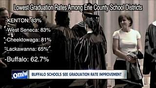 State graduation rates inprove - Video