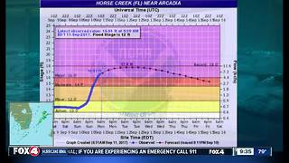 River flooding concerns in Southwest Florida - 9:30 am Monday update - Video
